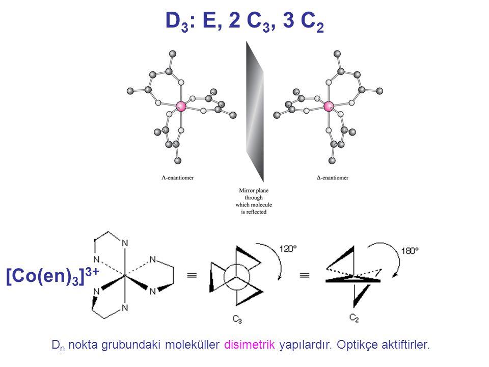 D3: E, 2 C3, 3 C2 [Co(en)3]3+ Dn nokta grubundaki moleküller disimetrik yapılardır.